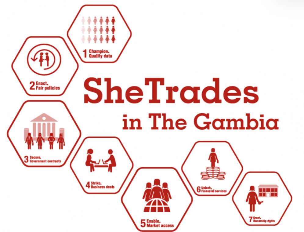She Trades ITC's Logo'