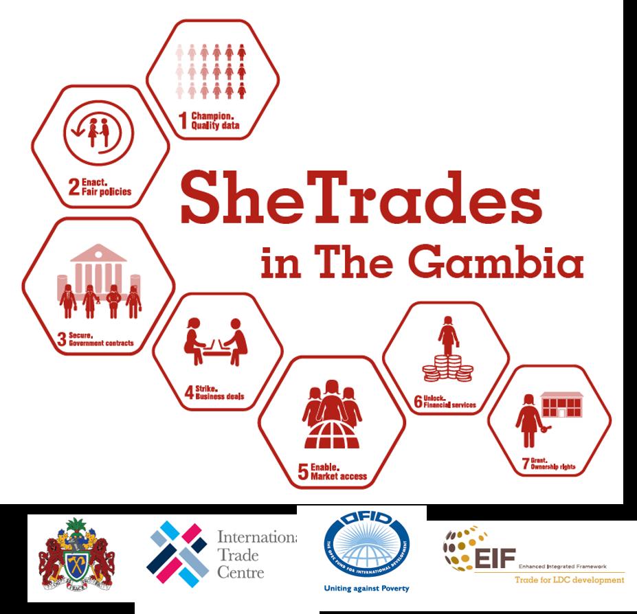 SheTrades Gambia's Logo'