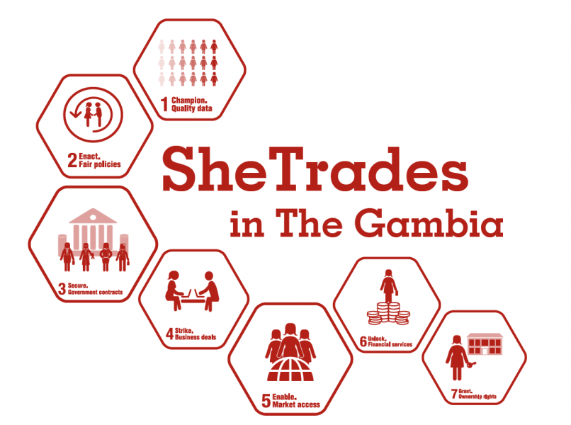 She Trades in The Gambia's Logo'
